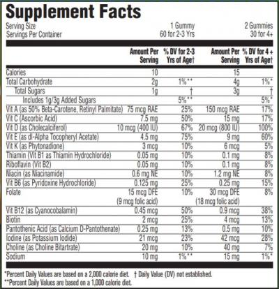grow-mighty-gummies-nutrition-label